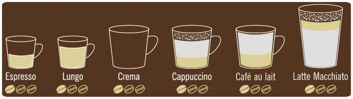 Kávé a Cafeme kávé webáruház felületén